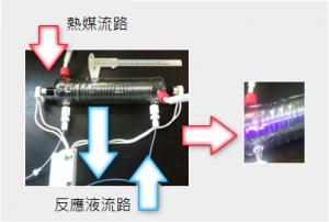 光化學流路設計