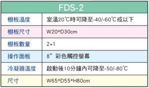 棚板式冷凍乾燥機規格