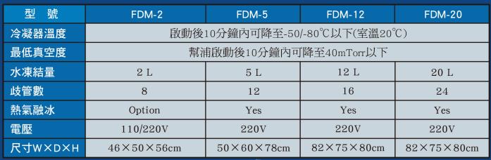 岐管式凍乾機規格表